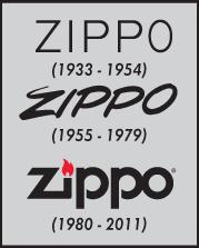 Evolución del Logo Zippo en la historia