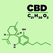 Fórmula del Cannabidiol (CBD)